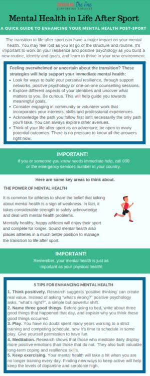 Athlete mental health factsheet